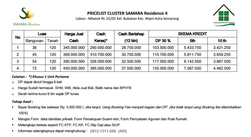 Rumah KPR Syariah Semarang Samara Resicende 4 Daftar Harga baru