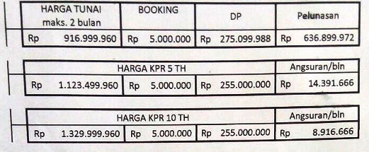 Price list ummi residence update april 2016 3