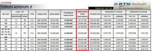 Price List Taman Sakinah 2