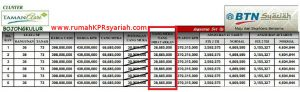 Price list rumah kpr dekat tol Taman Asri Bojongkulur