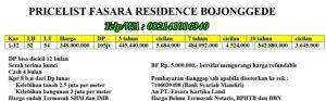price list fasara residence bojonggede