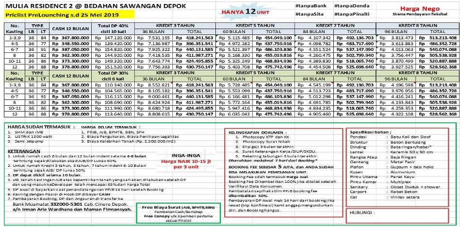 Price List Mulia Residence tahap 2