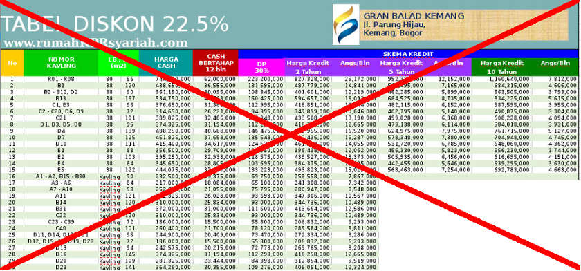 diskon price list grand balad kemang