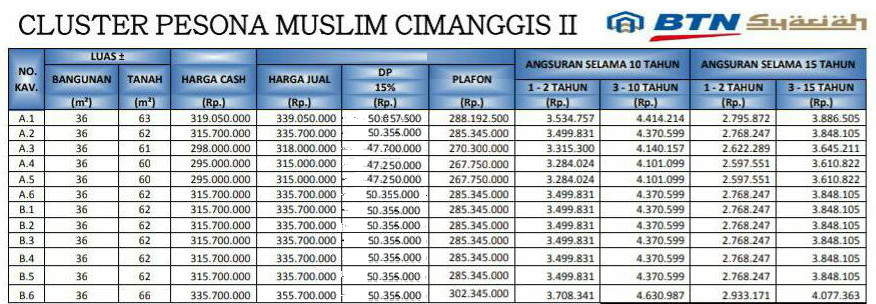 price list PMC 2 non diskon